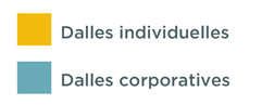 jaune: dalles individuelles, turquoise: dalles corporatives